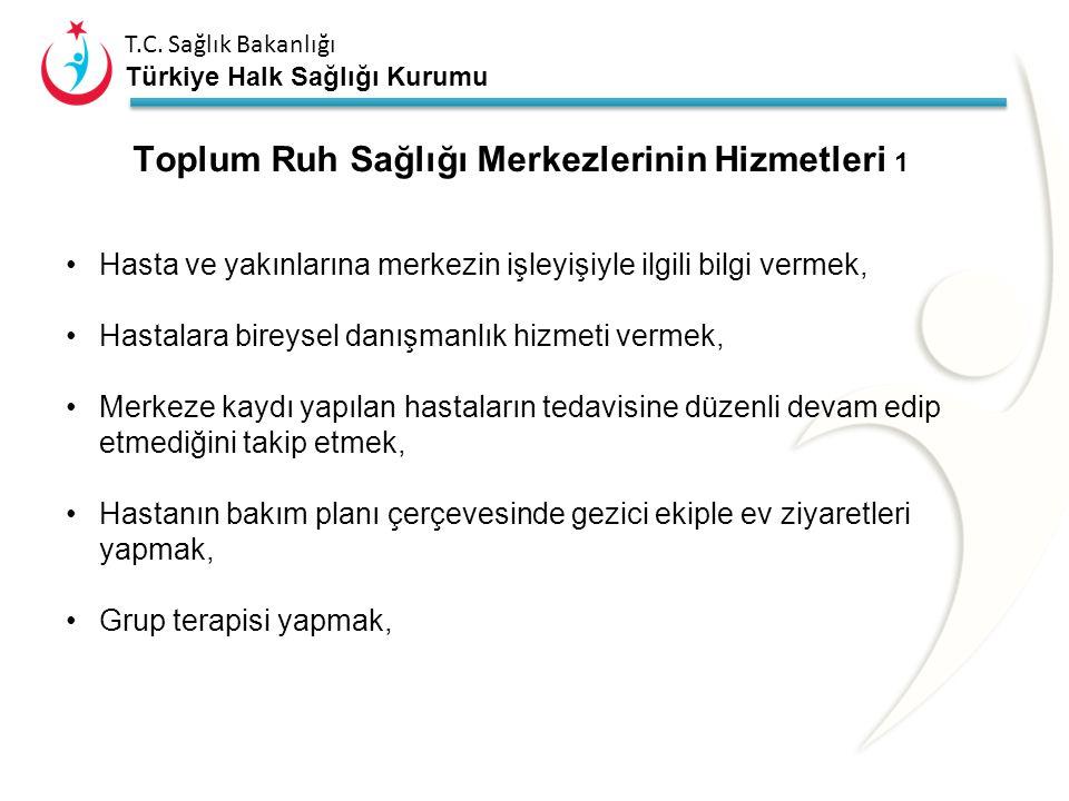 T.C. Sağlık Bakanlığı Türkiye Halk Sağlığı Kurumu Toplum Ruh Sağlığı Merkezlerine Nasıl Müracaat Edilir ? Aile hekimlerinden, Birinci basamak sağlık k