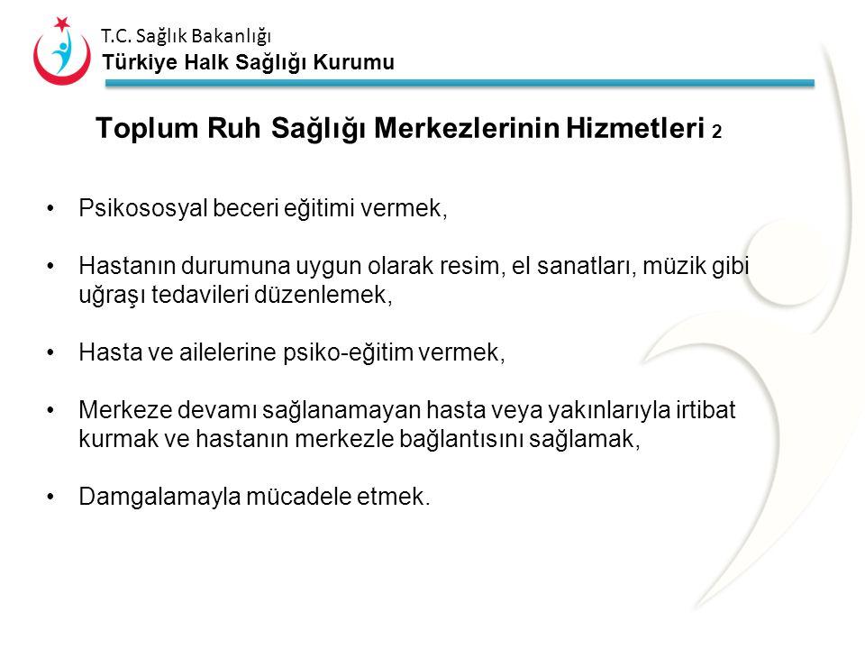 T.C. Sağlık Bakanlığı Türkiye Halk Sağlığı Kurumu Toplum Ruh Sağlığı Merkezlerinin Hizmetleri 1 Hasta ve yakınlarına merkezin işleyişiyle ilgili bilgi