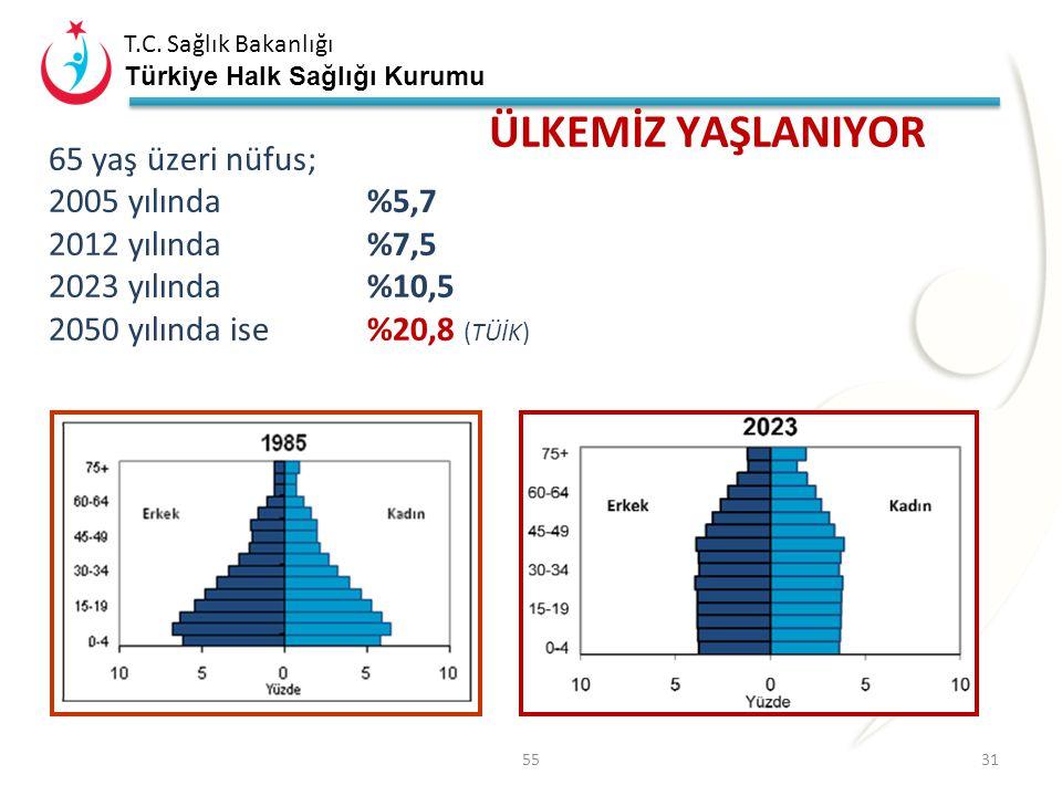 T.C. Sağlık Bakanlığı Türkiye Halk Sağlığı Kurumu Toplum Ruh Sağlığı Merkezlerinin Hizmetleri 2 Psikososyal beceri eğitimi vermek, Hastanın durumuna u