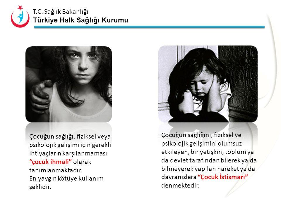 T.C. Sağlık Bakanlığı Türkiye Halk Sağlığı Kurumu İHMAL DUYGUSAL İSTİSMAR CİNSEL İSTİSMAR FİZİKSEL İSTİSMAR