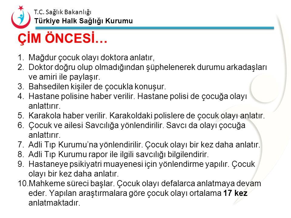 T.C.Sağlık Bakanlığı Türkiye Halk Sağlığı Kurumu ÇİM ÖNCESİ… 1.