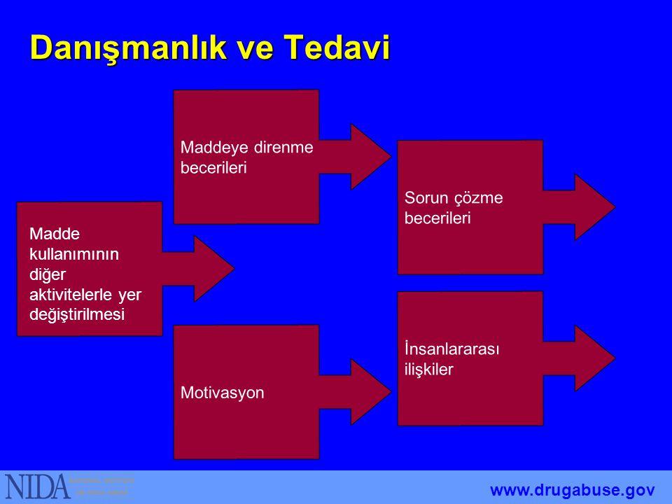 T.C. Sağlık Bakanlığı Türkiye Halk Sağlığı Kurumu A2 – Tedavi Tedavi sonrası ayaktan başvuran hastalar için müdahaleler Bireysel Psikoterapi Psikoeğit