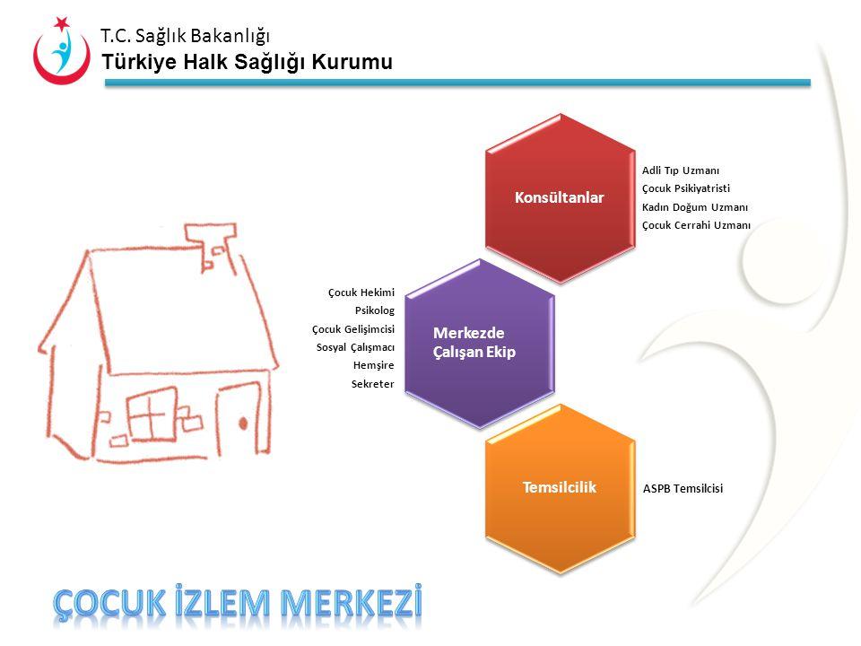 T.C. Sağlık Bakanlığı Türkiye Halk Sağlığı Kurumu Çocuk İzlem Merkezleri Cinsel istismara uğrayan çocuklara, multidisipliner hizmet veren bir yapıdır.
