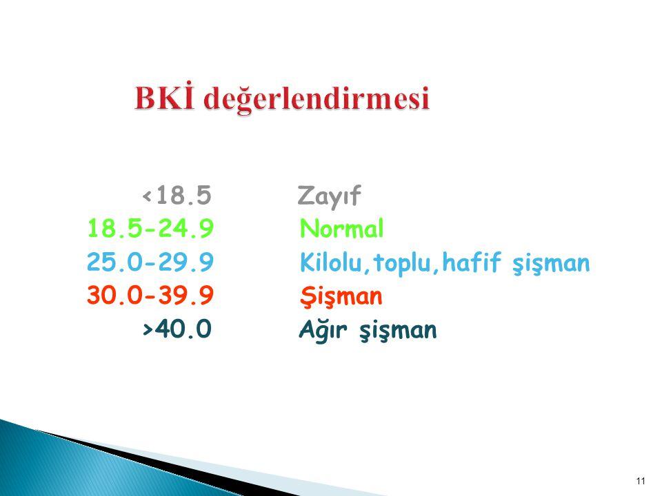 <18.5 Zayıf 18.5-24.9 Normal 25.0-29.9 Kilolu,toplu,hafif şişman 30.0-39.9 Şişman >40.0 Ağır şişman 11