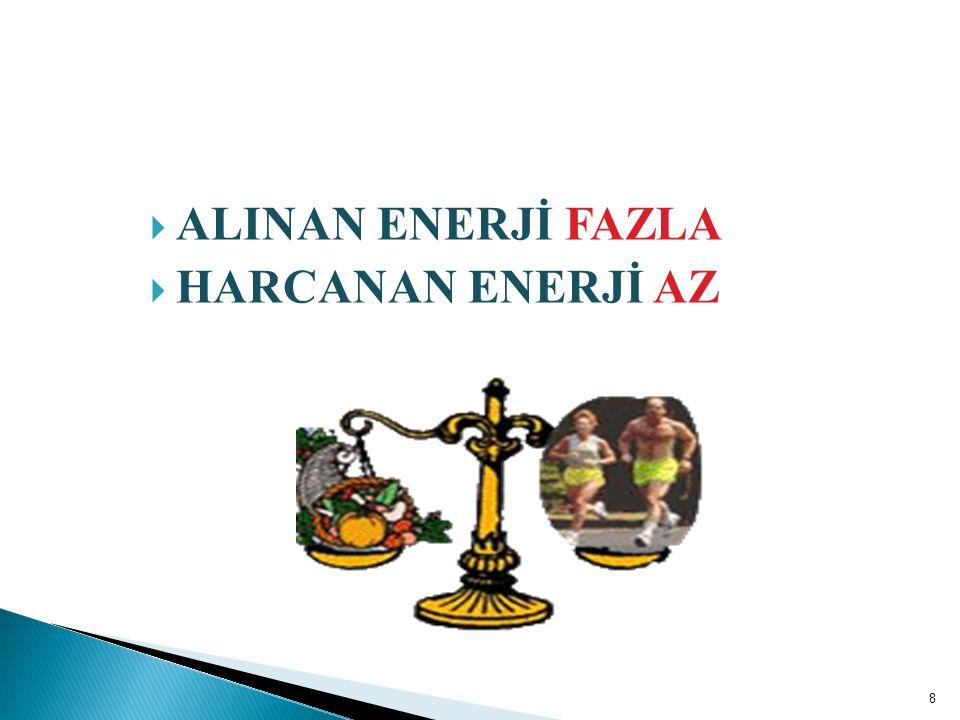  ALINAN ENERJİ FAZLA  HARCANAN ENERJİ AZ 8