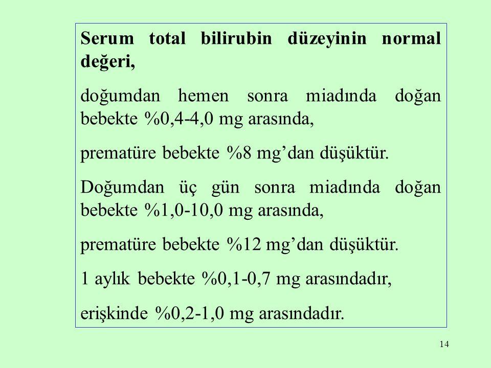 14 Serum total bilirubin düzeyinin normal değeri, doğumdan hemen sonra miadında doğan bebekte %0,4-4,0 mg arasında, prematüre bebekte %8 mg'dan düşükt