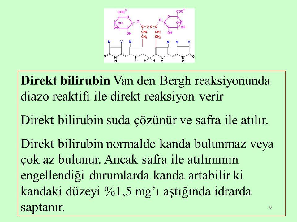 9 Direkt bilirubin Van den Bergh reaksiyonunda diazo reaktifi ile direkt reaksiyon verir Direkt bilirubin suda çözünür ve safra ile atılır. Direkt bil