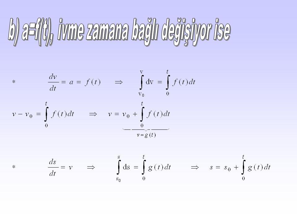 Bu sonuç t'yi v'nin fonksiyonu olarak verir. Diğer yaklaşım: