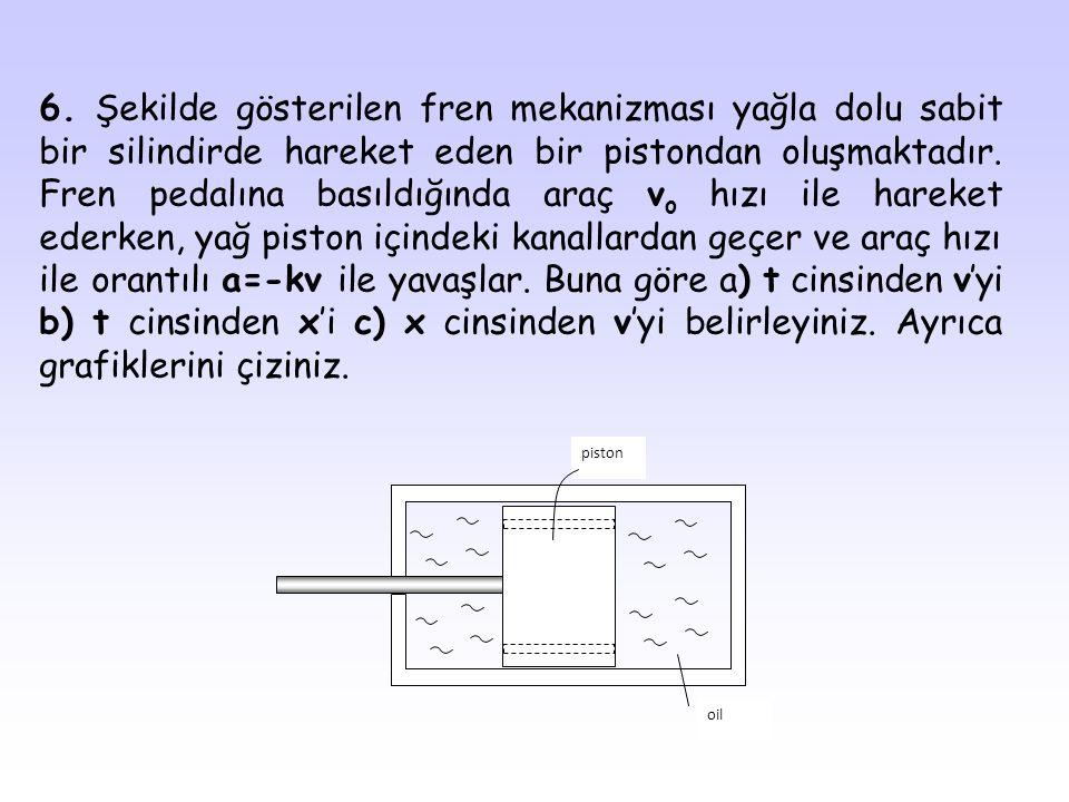 7.Bir parçacık y ekseni boyunca a(t)=5sin  t (cm/s 2 ) ivmesi ile hareket etmektedir.