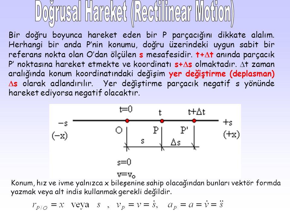 Bir doğru boyunca hareket eden bir P parçacığını dikkate alalım.