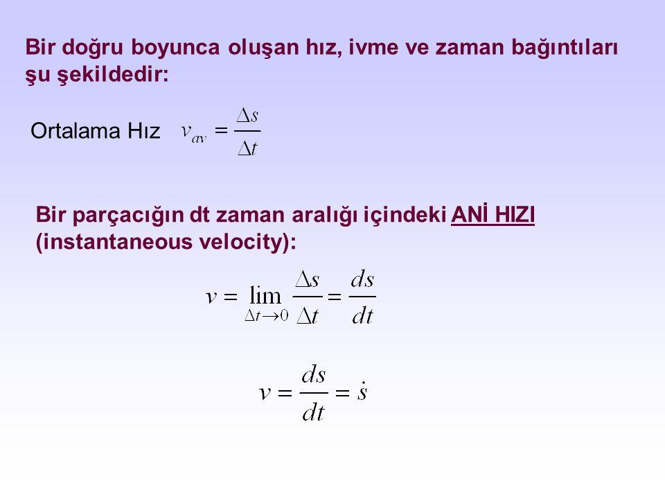 Bir doğru boyunca oluşan hız, ivme ve zaman bağıntıları şu şekildedir: Ortalama Hız Bir parçacığın dt zaman aralığı içindeki ANİ HIZI (instantaneous velocity):