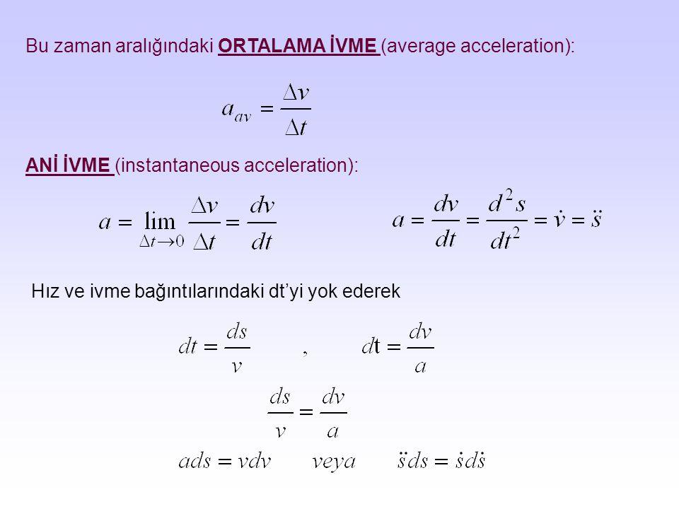 Bu zaman aralığındaki ORTALAMA İVME (average acceleration): Hız ve ivme bağıntılarındaki dt'yi yok ederek ANİ İVME (instantaneous acceleration):