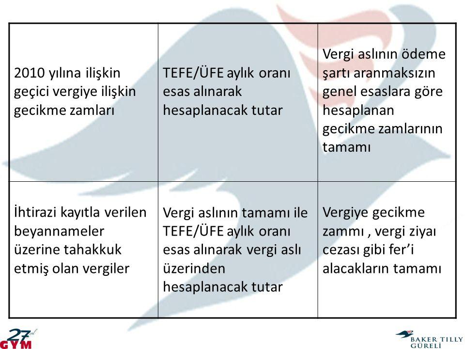 2010 yılına ilişkin geçici vergiye ilişkin gecikme zamları TEFE/ÜFE aylık oranı esas alınarak hesaplanacak tutar Vergi aslının ödeme şartı aranmaksızı