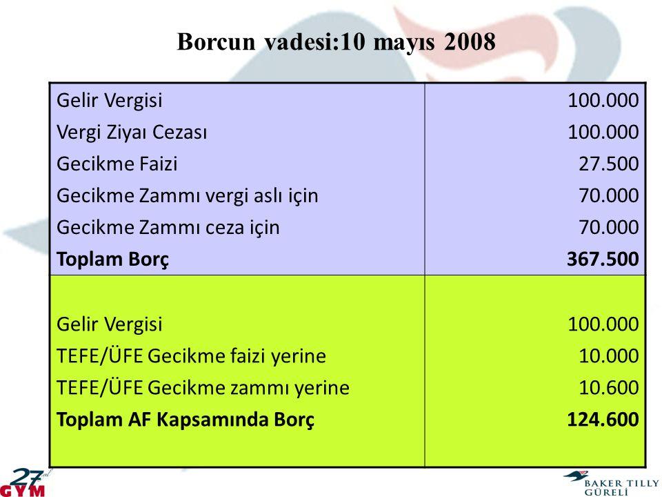 Borcun vadesi:10 mayıs 2008 Gelir Vergisi Vergi Ziyaı Cezası Gecikme Faizi Gecikme Zammı vergi aslı için Gecikme Zammı ceza için Toplam Borç 100.000 2