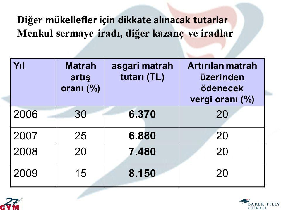 Diğer mükellefler için dikkate alınacak tutarlar Menkul sermaye iradı, diğer kazanç ve iradlar YılMatrah artış oranı (%) asgari matrah tutarı (TL) Art