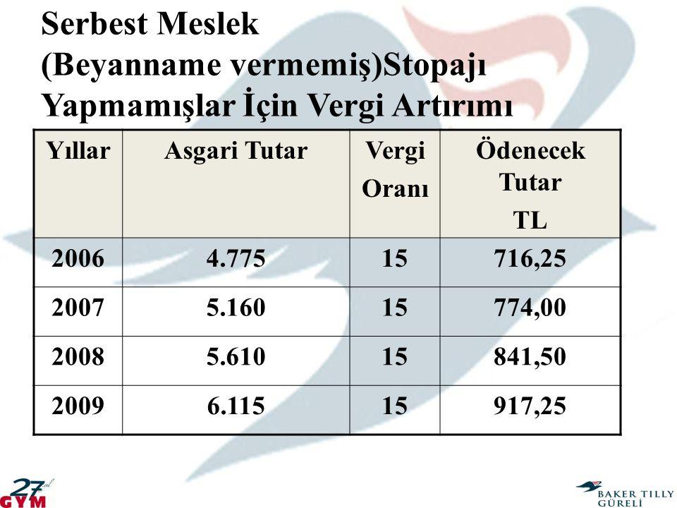 Serbest Meslek (Beyanname vermemiş)Stopajı Yapmamışlar İçin Vergi Artırımı YıllarAsgari TutarVergi Oranı Ödenecek Tutar TL 20064.77515716,25 20075.160