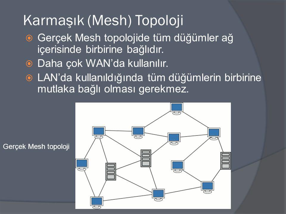 Karmaşık (Mesh) Topoloji  Gerçek Mesh topolojide tüm düğümler ağ içerisinde birbirine bağlıdır.  Daha çok WAN'da kullanılır.  LAN'da kullanıldığınd