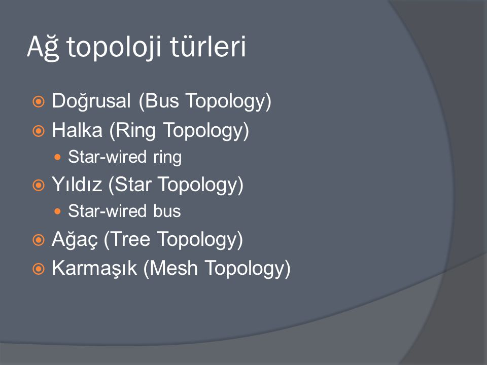 Ağ topoloji türleri  Doğrusal (Bus Topology)  Halka (Ring Topology) Star-wired ring  Yıldız (Star Topology) Star-wired bus  Ağaç (Tree Topology) 