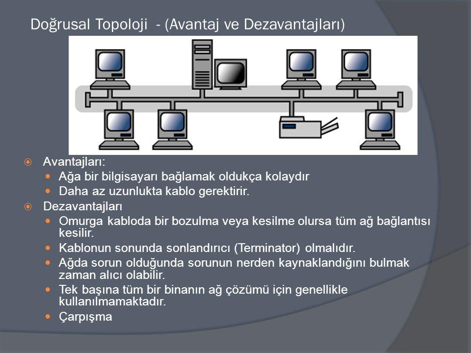 Doğrusal Topoloji - (Avantaj ve Dezavantajları)  Avantajları: Ağa bir bilgisayarı bağlamak oldukça kolaydır Daha az uzunlukta kablo gerektirir.  Dez