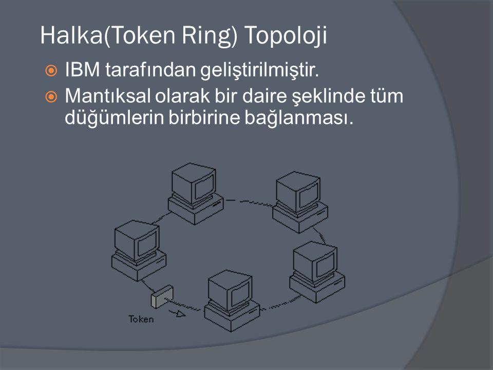 Halka(Token Ring) Topoloji  Token (Jeton) (3 byte'lık) bu düğümler arasında dolaşan bilgidir.