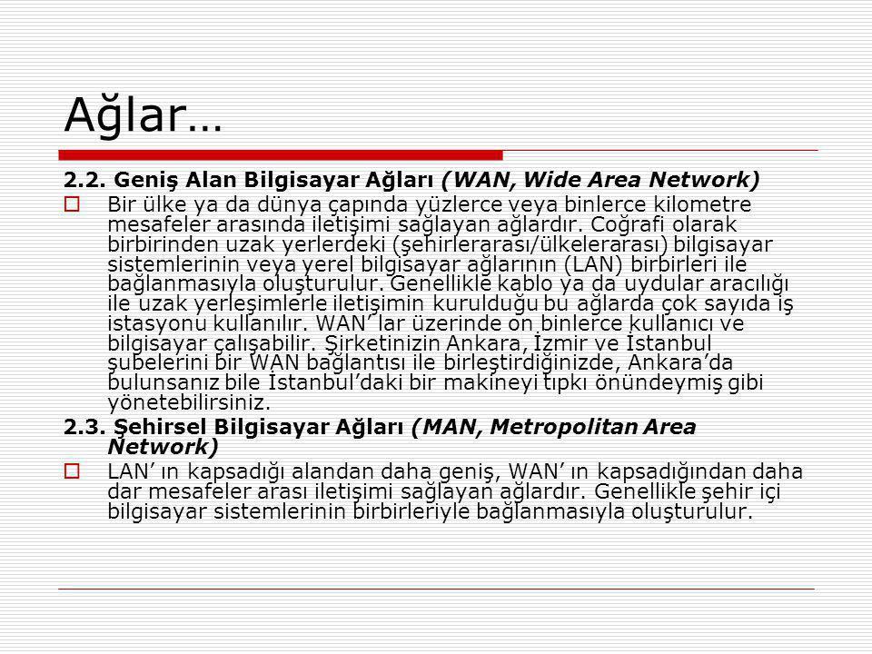 Ağlar… 2.2. Geniş Alan Bilgisayar Ağları (WAN, Wide Area Network)  Bir ülke ya da dünya çapında yüzlerce veya binlerce kilometre mesafeler arasında i