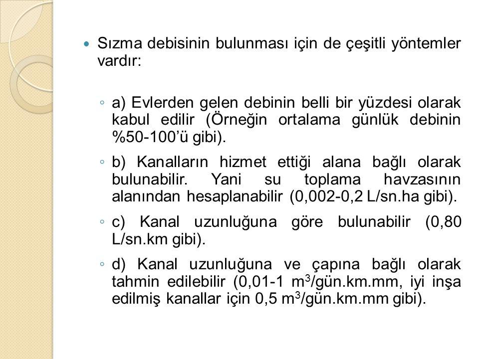 Sızma debisinin bulunması için de çeşitli yöntemler vardır: ◦ a) Evlerden gelen debinin belli bir yüzdesi olarak kabul edilir (Örneğin ortalama günlük