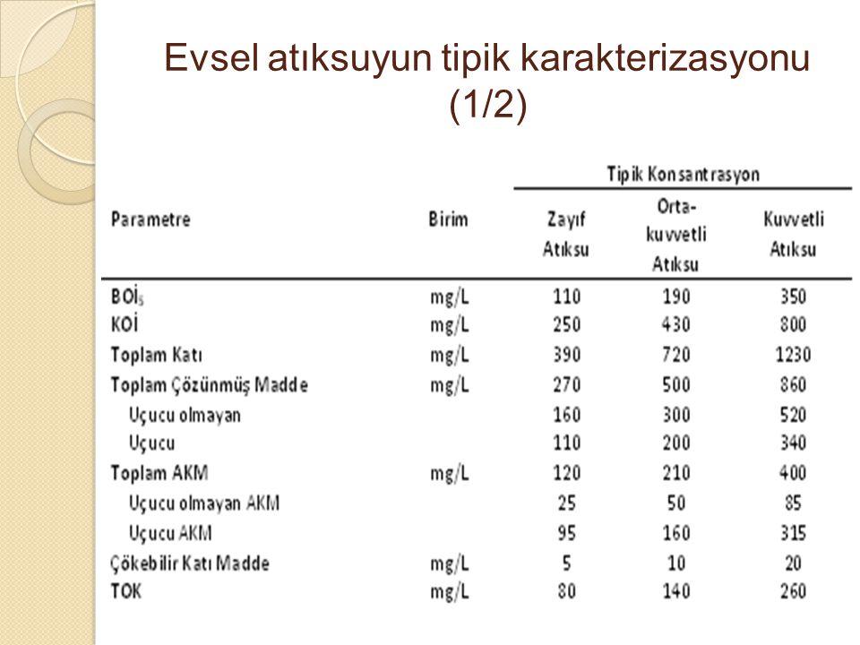 Evsel atıksuyun tipik karakterizasyonu (1/2)