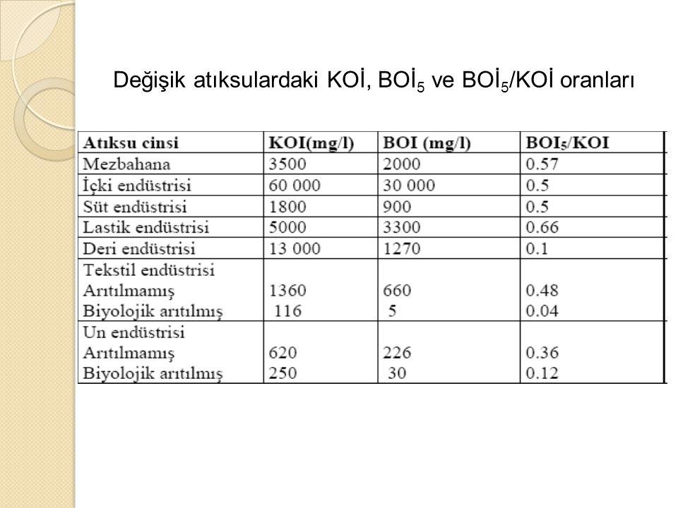 Değişik atıksulardaki KOİ, BOİ 5 ve BOİ 5 /KOİ oranları