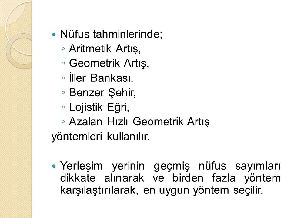 Nüfus tahminlerinde; ◦ Aritmetik Artış, ◦ Geometrik Artış, ◦ İller Bankası, ◦ Benzer Şehir, ◦ Lojistik Eğri, ◦ Azalan Hızlı Geometrik Artış yöntemleri