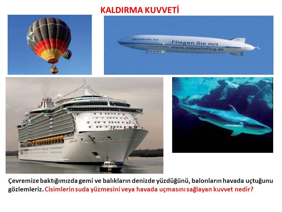 Çevremize baktığımızda gemi ve balıkların denizde yüzdüğünü, balonların havada uçtuğunu gözlemleriz. Cisimlerin suda yüzmesini veya havada uçmasını sa