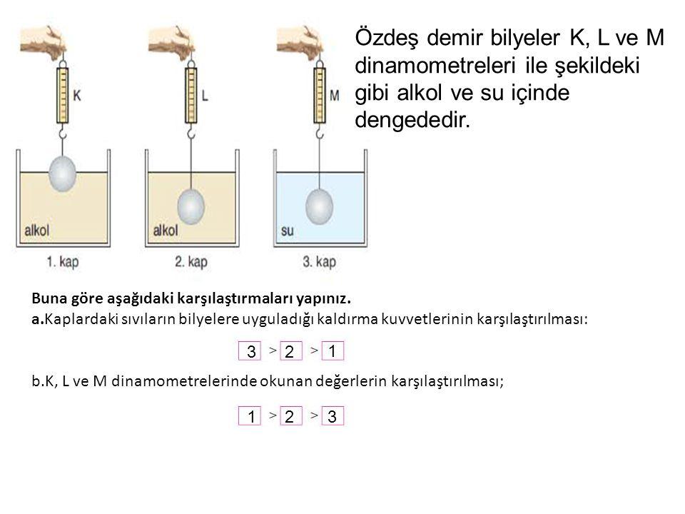 Özdeş demir bilyeler K, L ve M dinamometreleri ile şekildeki gibi alkol ve su içinde dengededir. Buna göre aşağıdaki karşılaştırmaları yapınız. a.Kapl
