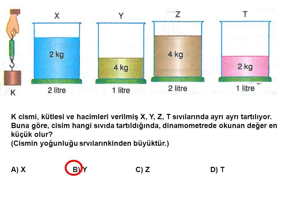K cismi, kütlesi ve hacimleri verilmiş X, Y, Z, T sıvılarında ayrı ayrı tartılıyor. Buna göre, cisim hangi sıvıda tartıldığında, dinamometrede okunan