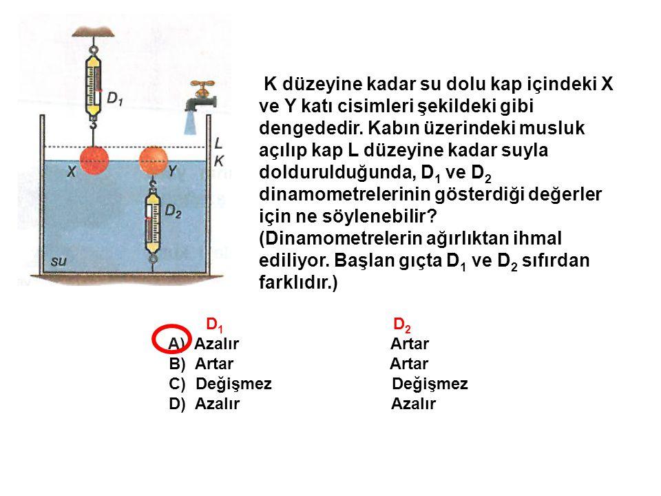 K düzeyine kadar su dolu kap içindeki X ve Y katı cisimleri şekildeki gibi dengededir. Kabın üzerindeki musluk açılıp kap L düzeyine kadar suyla doldu