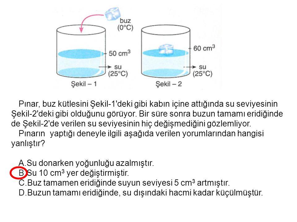 Pınar, buz kütlesini Şekil-1'deki gibi kabın içine attığında su seviyesinin Şekil-2'deki gibi olduğunu görüyor. Bir süre sonra buzun tamamı eridiğinde