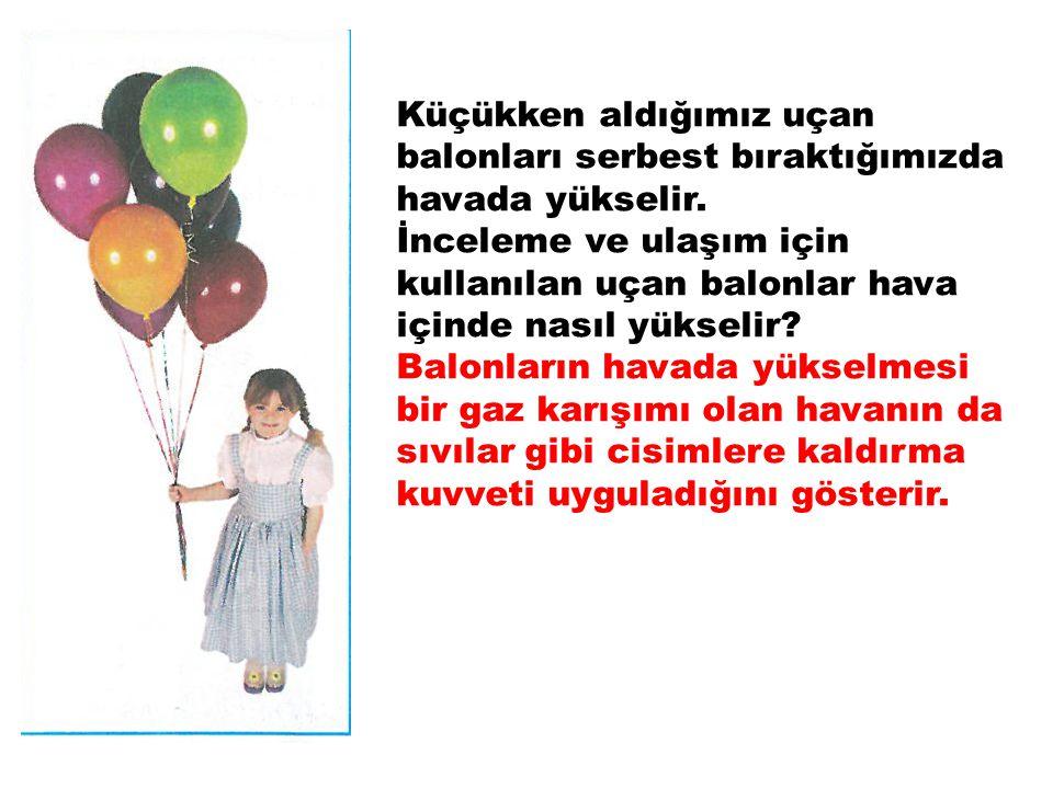 Küçükken aldığımız uçan balonları serbest bıraktığımızda havada yükselir. İnceleme ve ulaşım için kullanılan uçan balonlar hava içinde nasıl yükselir?