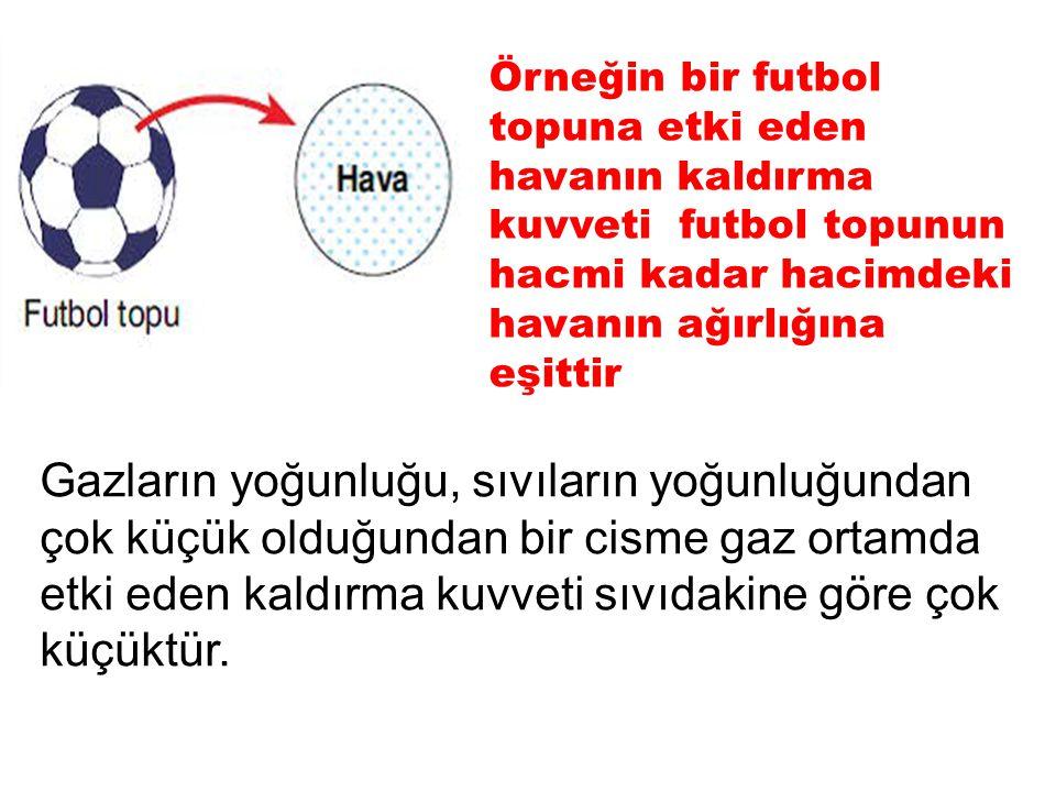 Örneğin bir futbol topuna etki eden havanın kaldırma kuvveti futbol topunun hacmi kadar hacimdeki havanın ağırlığına eşittir Gazların yoğunluğu, sıvıl
