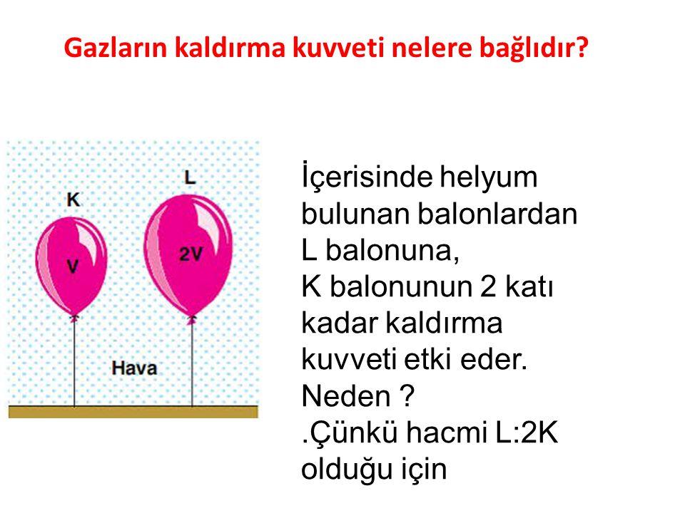 Gazların kaldırma kuvveti nelere bağlıdır? İçerisinde helyum bulunan balonlardan L balonuna, K balonunun 2 katı kadar kaldırma kuvveti etki eder. Nede