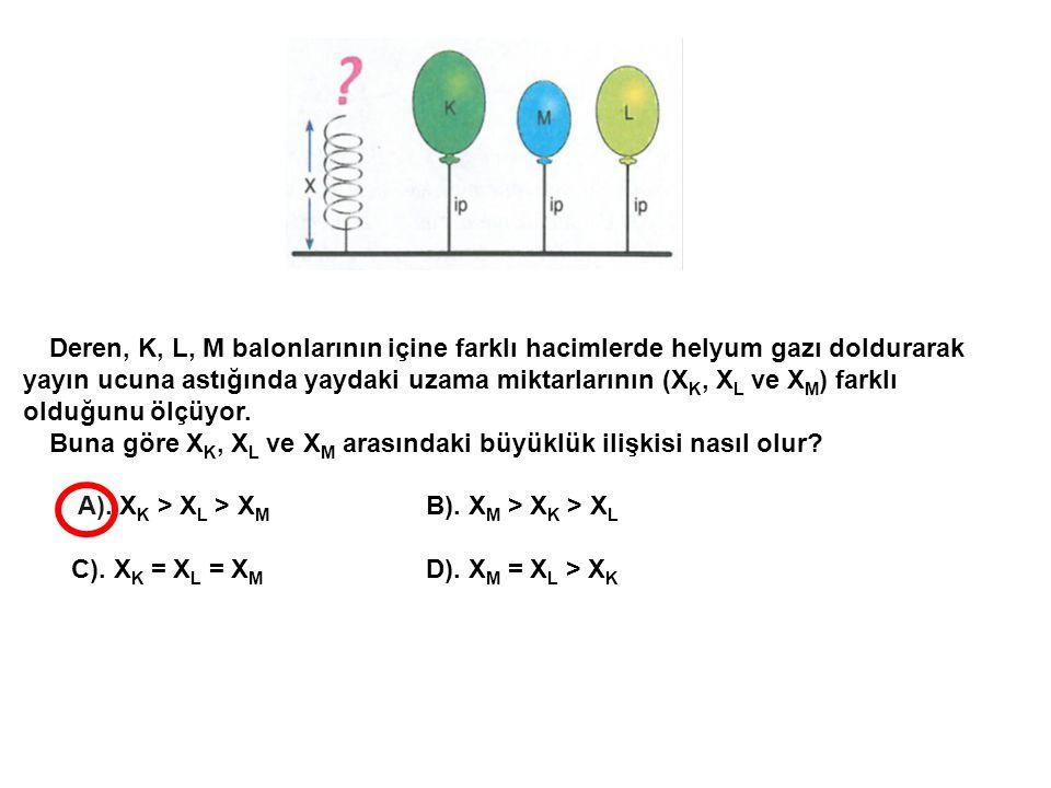 Deren, K, L, M balonlarının içine farklı hacimlerde helyum gazı doldurarak yayın ucuna astığında yaydaki uzama miktarlarının (X K, X L ve X M ) farklı