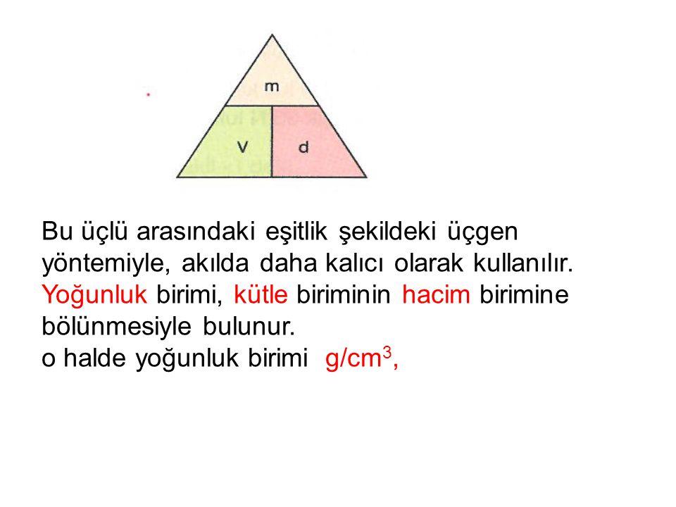Bu üçlü arasındaki eşitlik şekildeki üçgen yöntemiyle, akılda daha kalıcı olarak kullanılır. Yoğunluk birimi, kütle biriminin hacim birimine bölünmesi