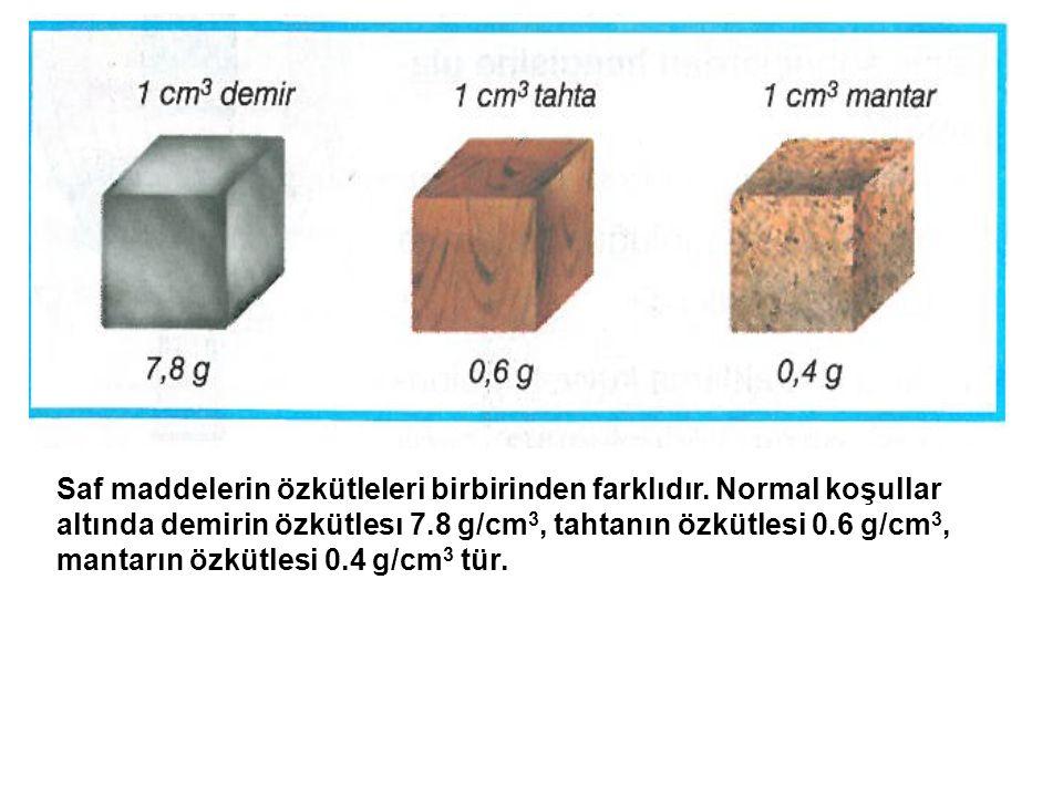 Saf maddelerin özkütleleri birbirinden farklıdır. Normal koşullar altında demirin özkütlesı 7.8 g/cm 3, tahtanın özkütlesi 0.6 g/cm 3, mantarın özkütl