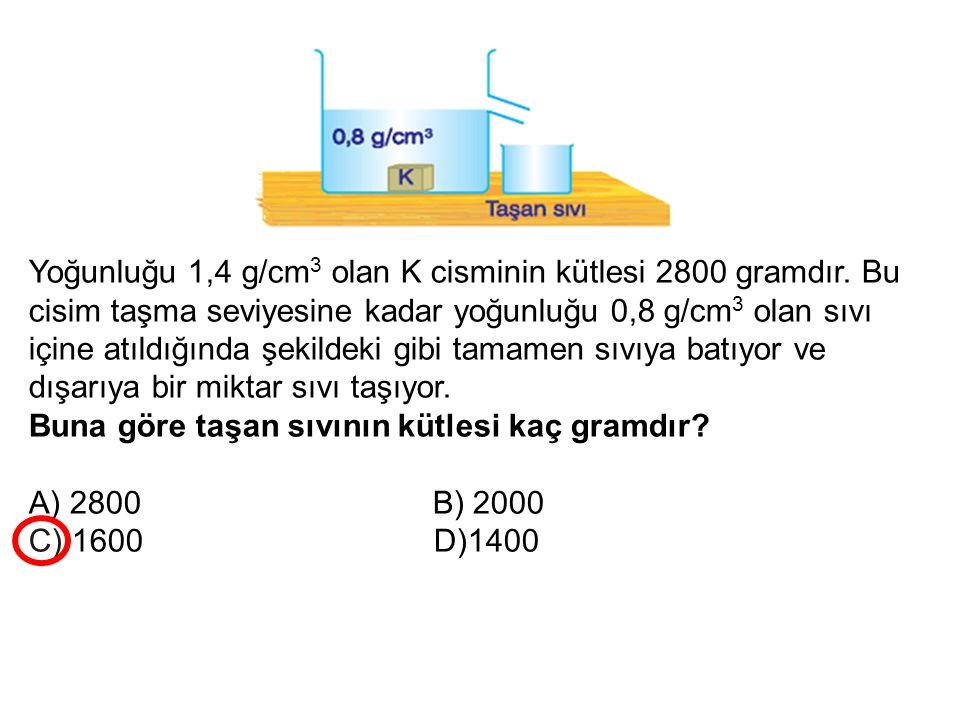 Yoğunluğu 1,4 g/cm 3 olan K cisminin kütlesi 2800 gramdır. Bu cisim taşma seviyesine kadar yoğunluğu 0,8 g/cm 3 olan sıvı içine atıldığında şekildeki
