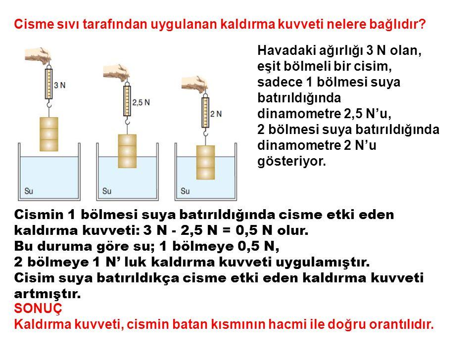 Cisme sıvı tarafından uygulanan kaldırma kuvveti nelere bağlıdır? Havadaki ağırlığı 3 N olan, eşit bölmeli bir cisim, sadece 1 bölmesi suya batırıldığ