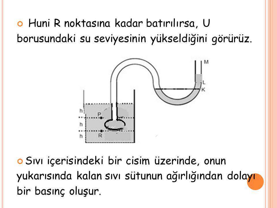 Leğenin içinde su yerine etil alkol olsaydı borudaki suyun seviyesinde değişme olur muydu? Neden?
