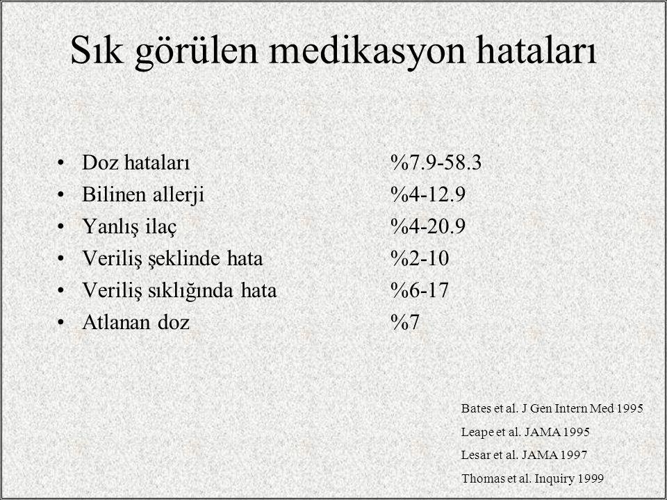 Sık görülen medikasyon hataları Doz hataları%7.9-58.3 Bilinen allerji%4-12.9 Yanlış ilaç%4-20.9 Veriliş şeklinde hata%2-10 Veriliş sıklığında hata%6-1