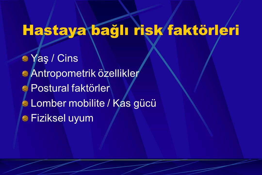 Hastaya bağlı risk faktörleri Yaş / Cins Antropometrik özellikler Postural faktörler Lomber mobilite / Kas gücü Fiziksel uyum