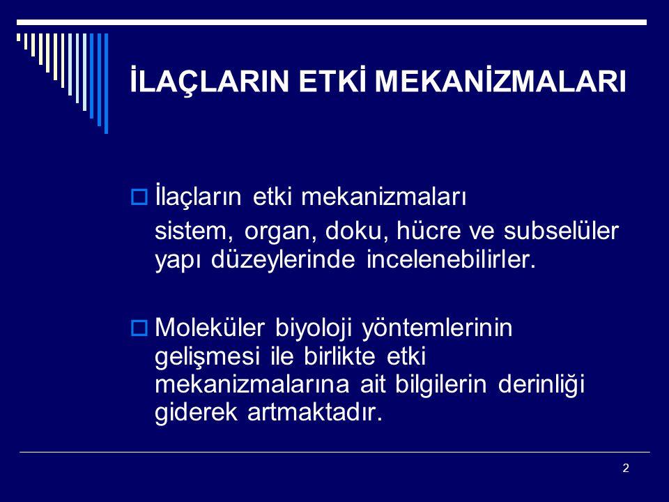 23 İLAÇLARIN ETKİ MEKANİZMALARI  7) İkame (yerine koyma) esasına dayanan ilaç etki mekanizması.