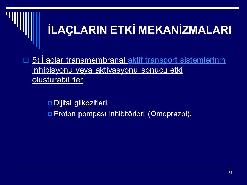 21 İLAÇLARIN ETKİ MEKANİZMALARI  5) İlaçlar transmembranal aktif transport sistemlerinin inhibisyonu veya aktivasyonu sonucu etki oluşturabilirler.