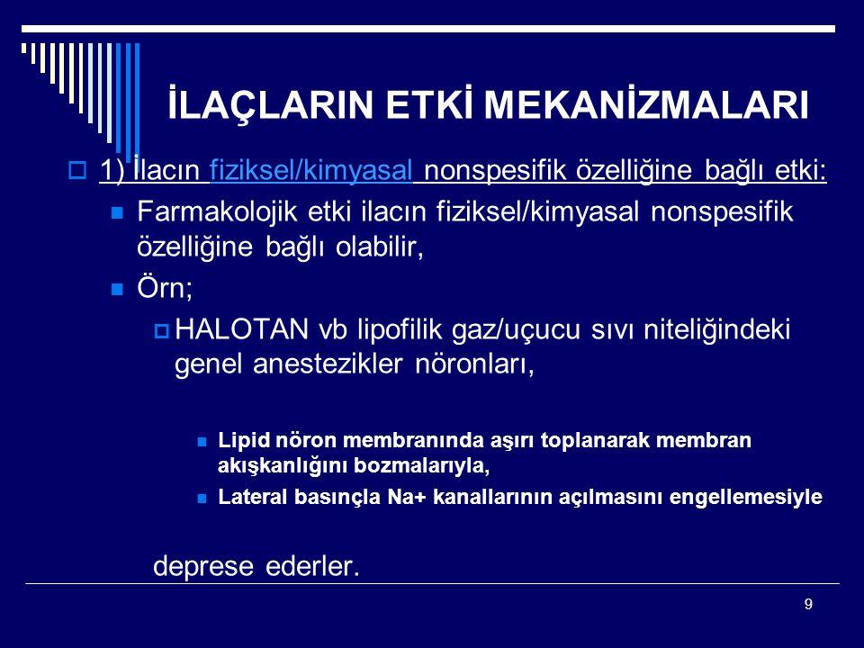 9 İLAÇLARIN ETKİ MEKANİZMALARI  1) İlacın fiziksel/kimyasal nonspesifik özelliğine bağlı etki: Farmakolojik etki ilacın fiziksel/kimyasal nonspesifik