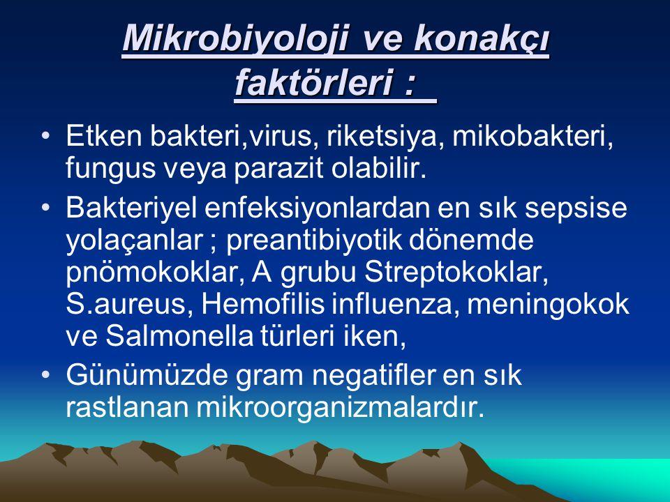 Mikrobiyoloji ve konakçı faktörleri : Mikrobiyoloji ve konakçı faktörleri : Etken bakteri,virus, riketsiya, mikobakteri, fungus veya parazit olabilir.
