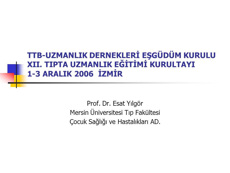 TTB-UZMANLIK DERNEKLERİ EŞGÜDÜM KURULU XII. TIPTA UZMANLIK EĞİTİMİ KURULTAYI 1-3 ARALIK 2006 İZMİR Prof. Dr. Esat Yılgör Mersin Üniversitesi Tıp Fakül